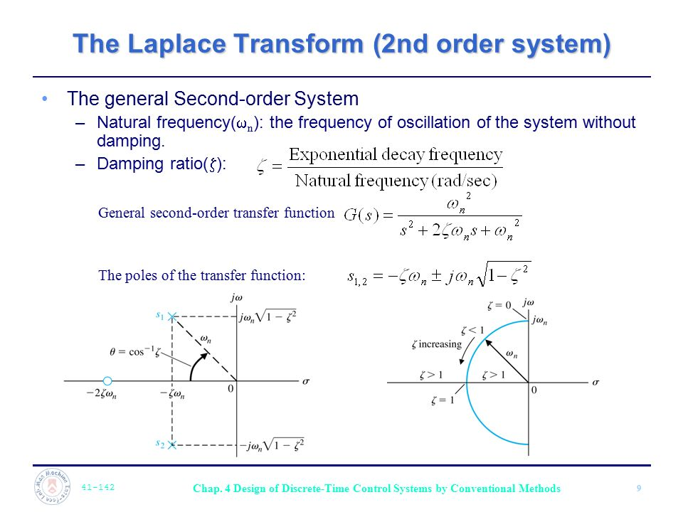 The Laplace Transform (2nd order system)