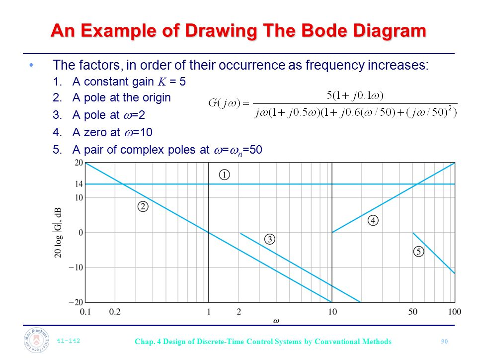 An Example of Drawing The Bode Diagram
