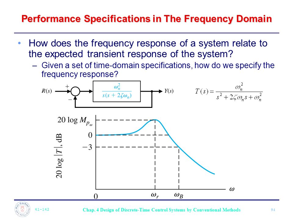 Performance Specifications in The Frequency Domain