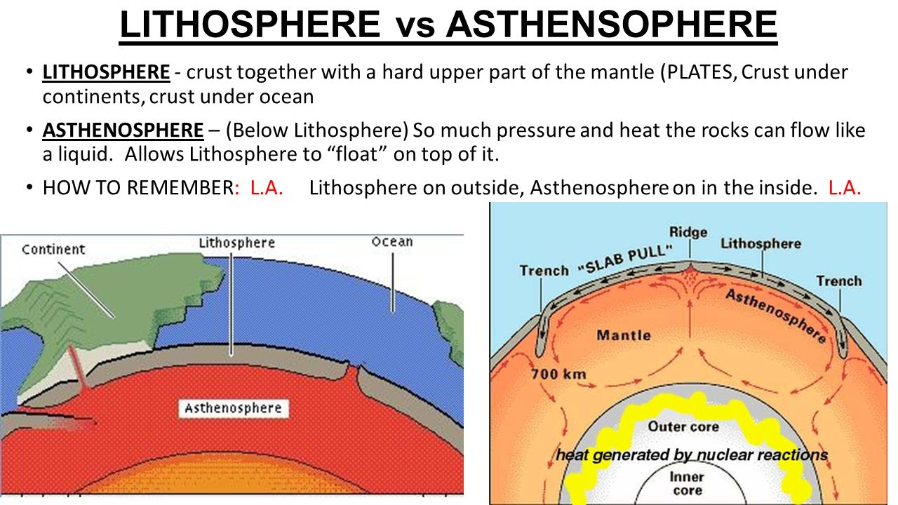 plate tectonics and crust oceanic lithosphere All about plate tectonics:  it is located below the lithosphere (the crust and upper mantle),  oceanic plate and continental plate - when a thin,.