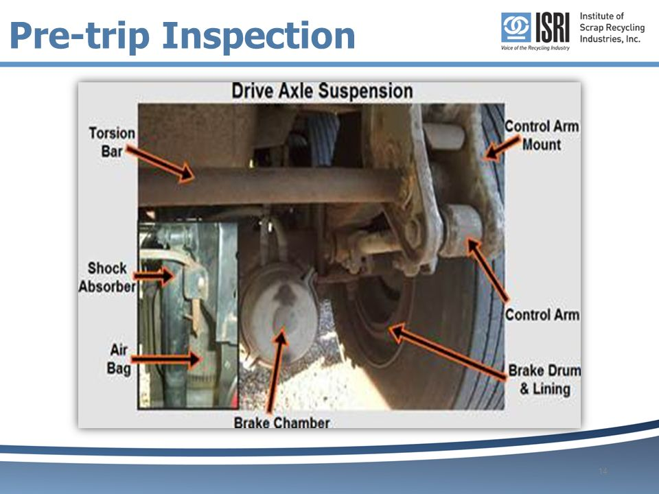 pre trip inspections