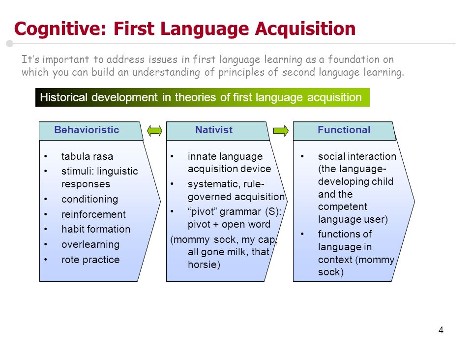sla language acquisition vs learning Contents introduction 1 1 individual variation in the use of the monitor 12 2 attitude and aptitude in second language acquisition and learning 19.