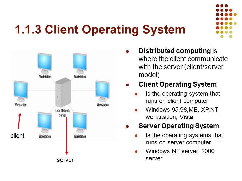network server operating systems administration Network operating systems course descriptions this course covers the installation and administration of a windows server network operating system.