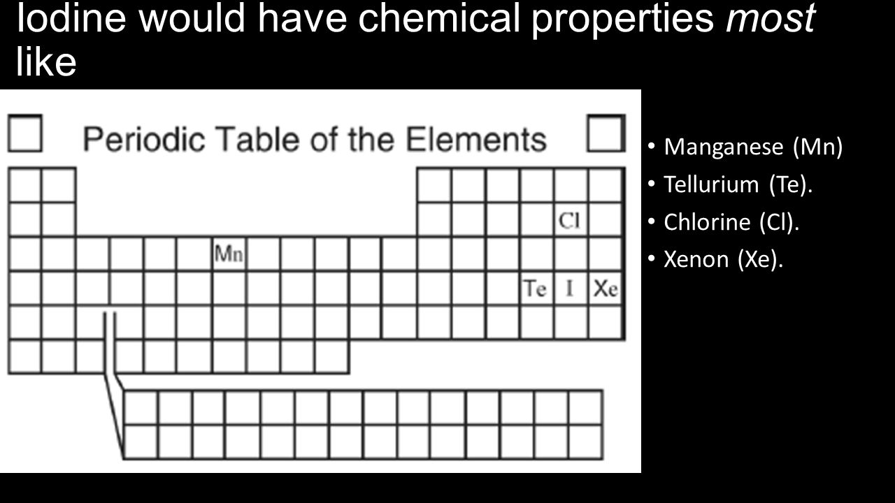 Physical science eoc review 2nd semester ppt download 23 iodine gamestrikefo Gallery