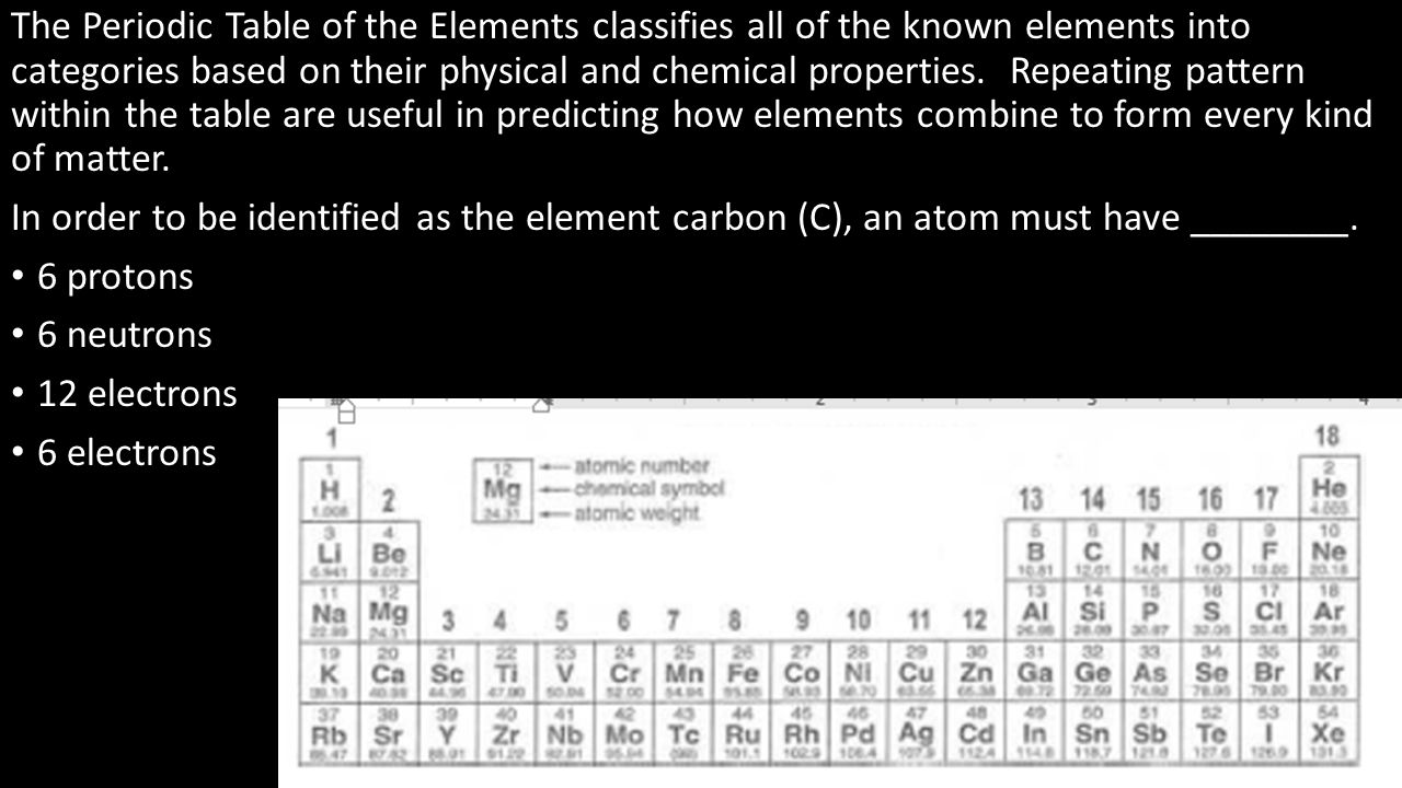 Periodic table of elements carbon gallery periodic table images physical science eoc review 2nd semester ppt download the periodic table of the elements classifies all gamestrikefo Image collections