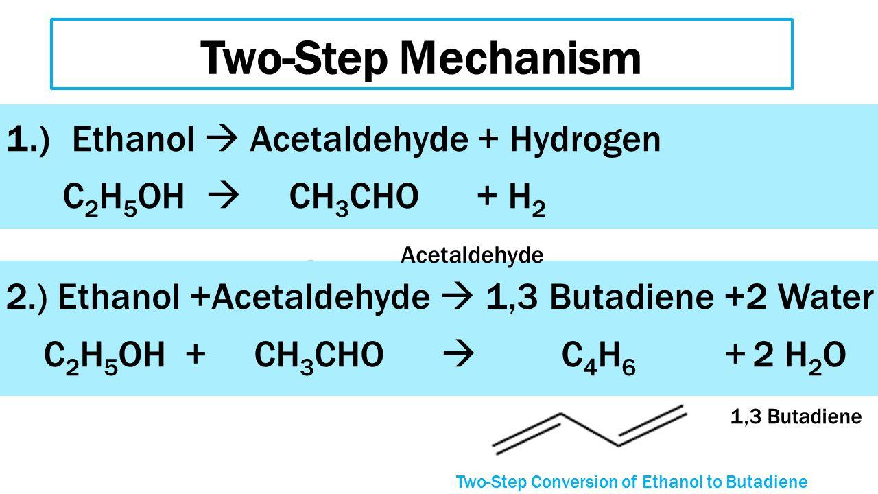"acetaldehyde demand ""acetaldehyde market""global acetaldehyde market information: by product type (pyridine & pyridine bases, pentaerythritol, acetic acid, peracetic acid, ethyl acetate, and."