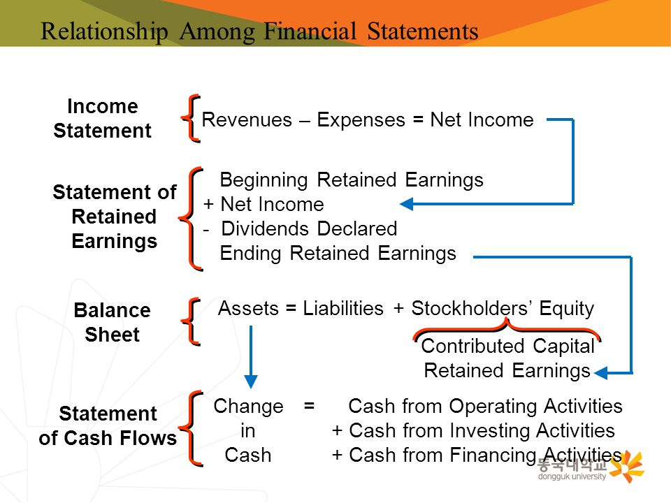 statement of retained earnings pdf