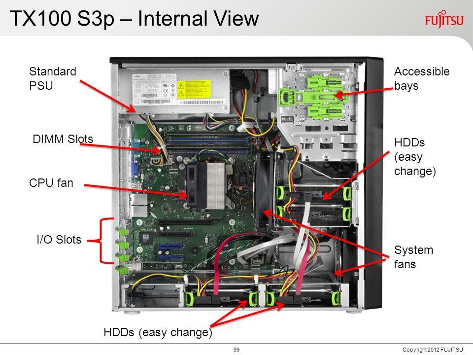 TX100 S3p – Internal View (Side)