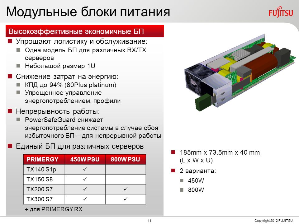 Modular Power Supply Unit