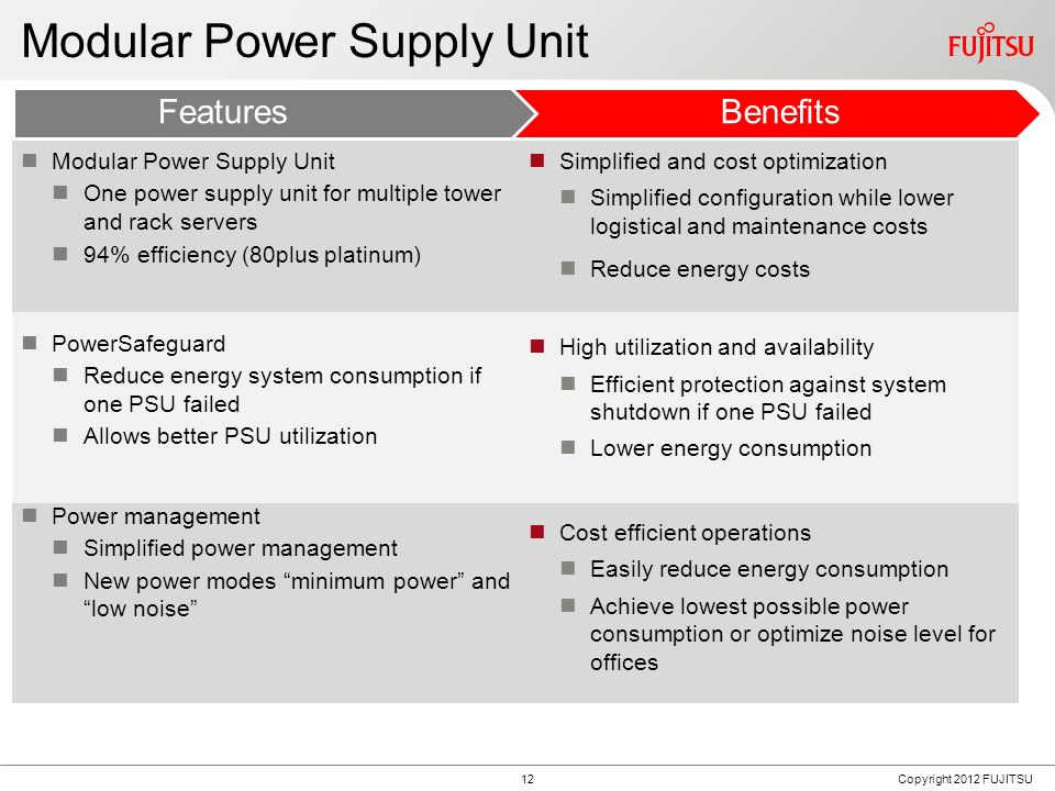 PowerSafeguard Benefits for customers PowerSafeguard Important to know