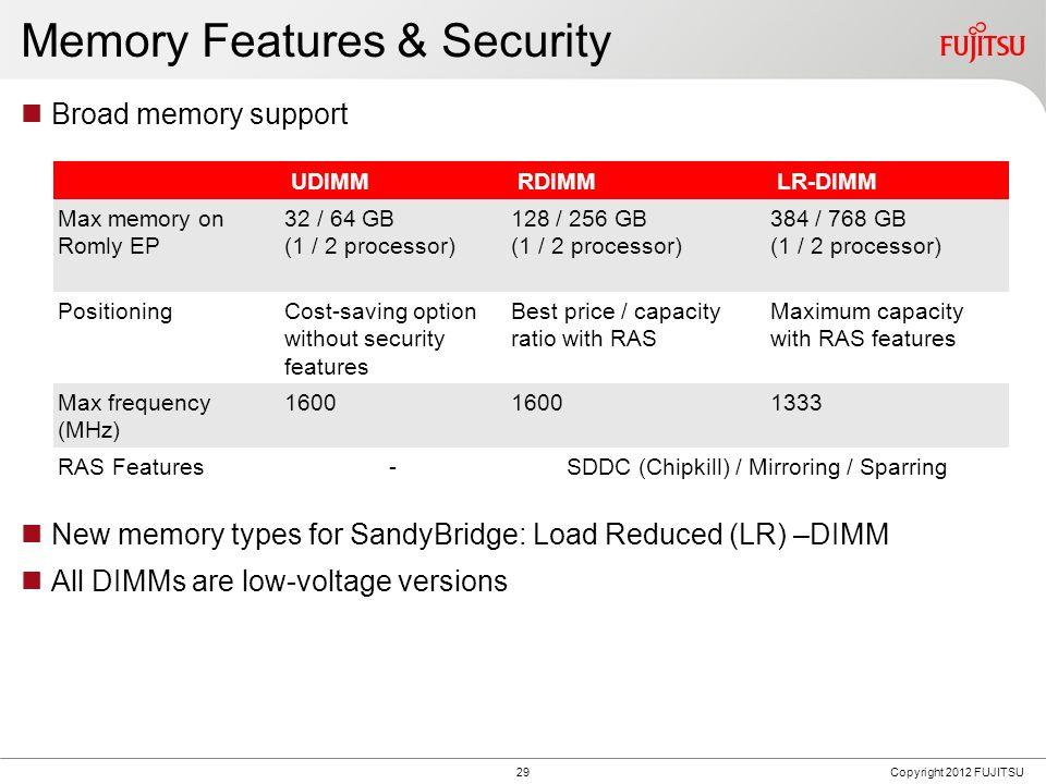 Sandy Bridge Platform Comparison