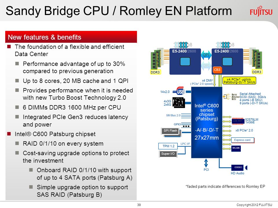Intel Architecture: Xeon E3 vs. Xeon E5