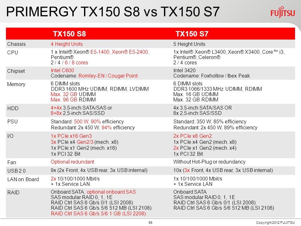 PRIMERGY TX150 S8 vs TX140 S1p TX150 S8 TX140 S1p Chassis