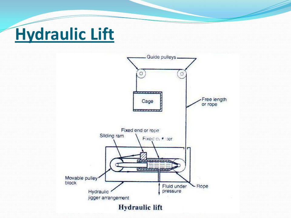 Hydraulic Lift Functions : Miscellaneous hydraulic machine ppt video online download