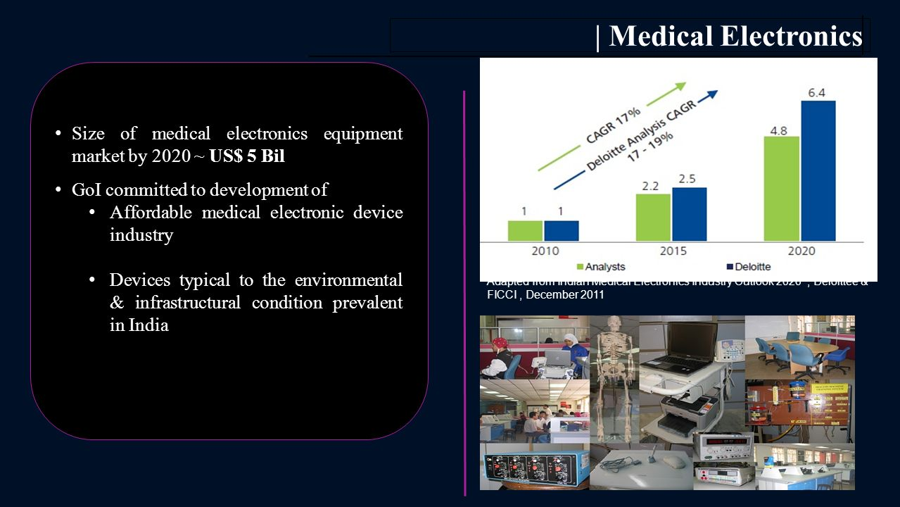 | Medical Electronics Size of medical electronics equipment market by 2020 ~ US$ 5 Bil. GoI committed to development of.
