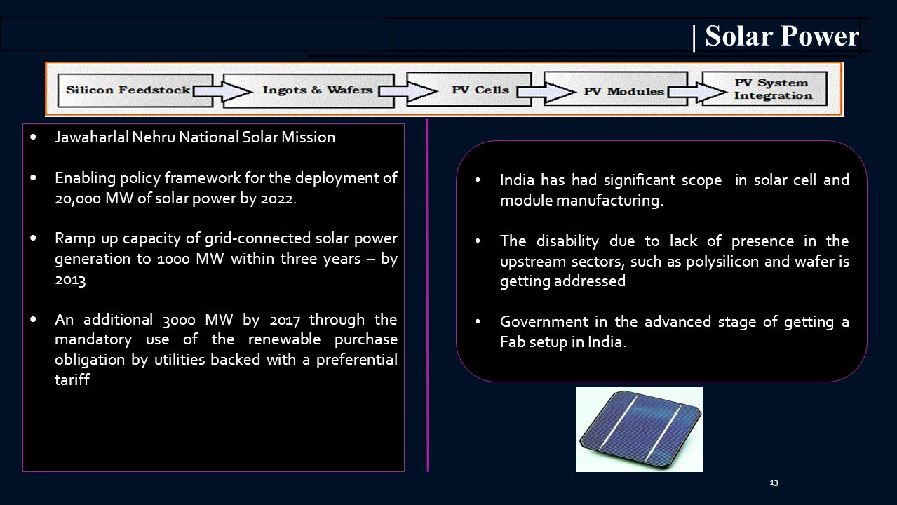 | Solar Power Jawaharlal Nehru National Solar Mission