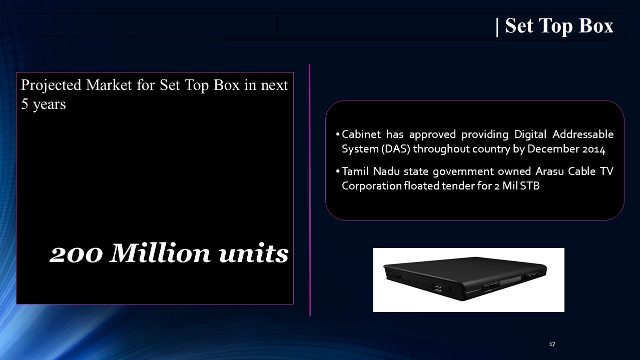 200 Million units | Set Top Box