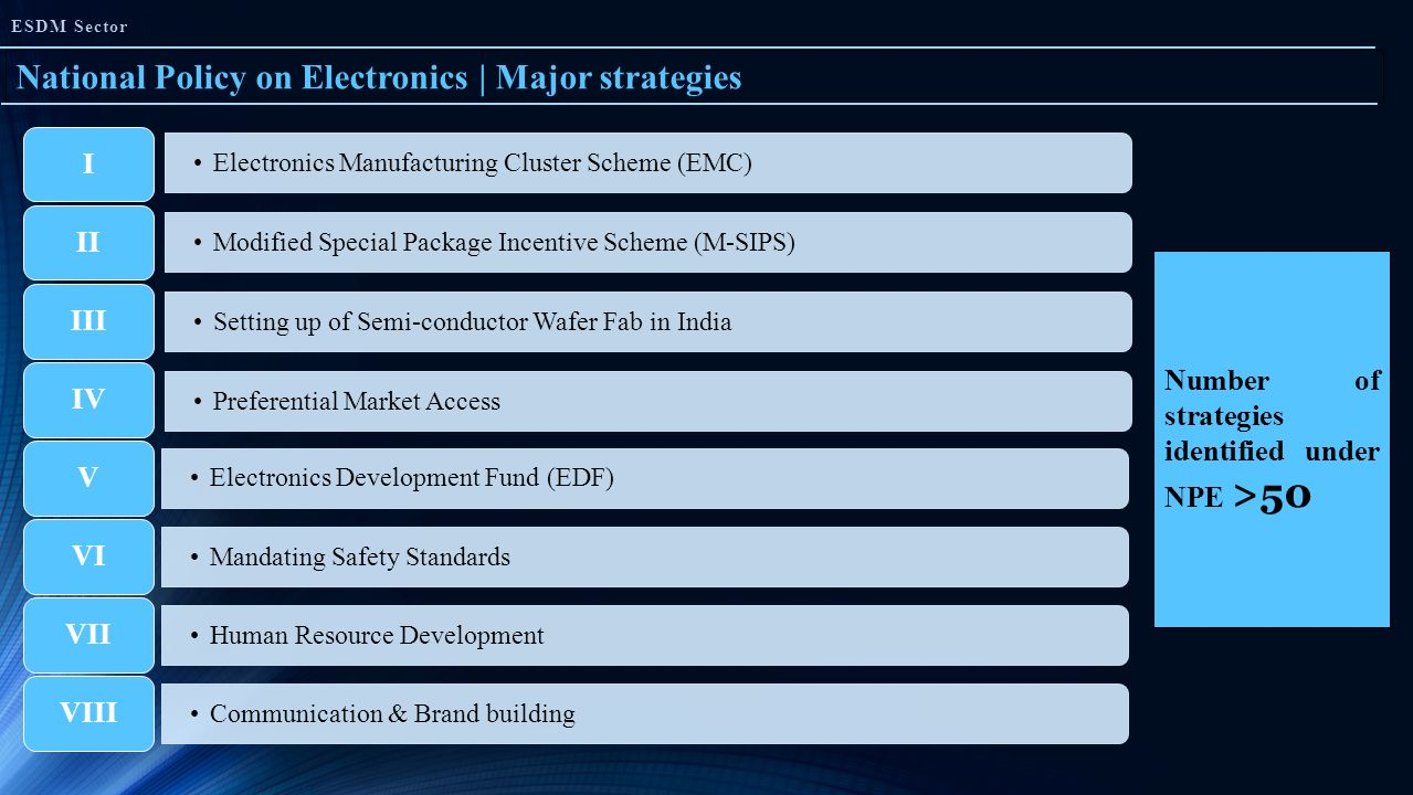 National Policy on Electronics | Major strategies