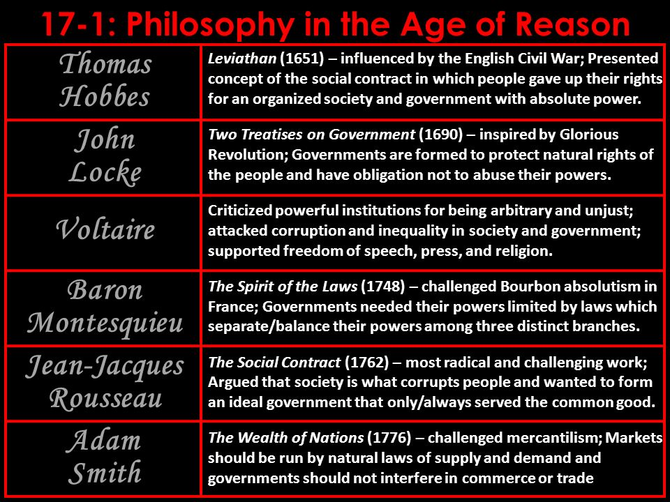 17-1: Philosophy in the Age of Reason - ppt video online download