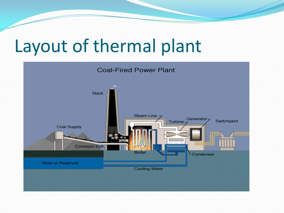 thermal power plant   panipat