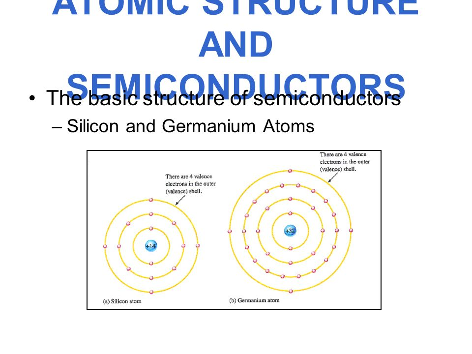 an introduction to the analysis of the structure of the atom Atomic structure, analysis and quantitative chemistry atomic structure revise atomic structure activity on atomic structure test yourself on atomic structure.