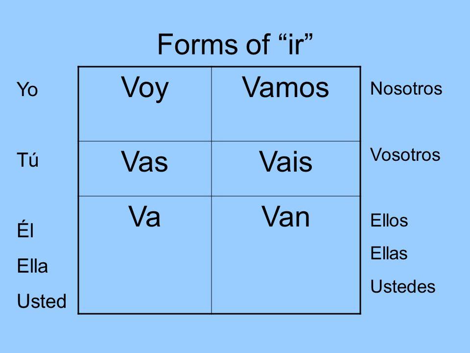 "The verb ""ir"". - ppt download"