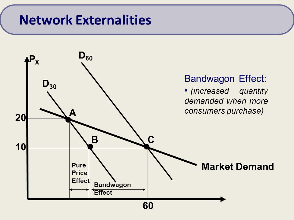 network externalities Yang and zhang: pricing and inventory management under network externalities 3 to model network externalities, we assume that a customer's willingness-to-pay is increasing in the.