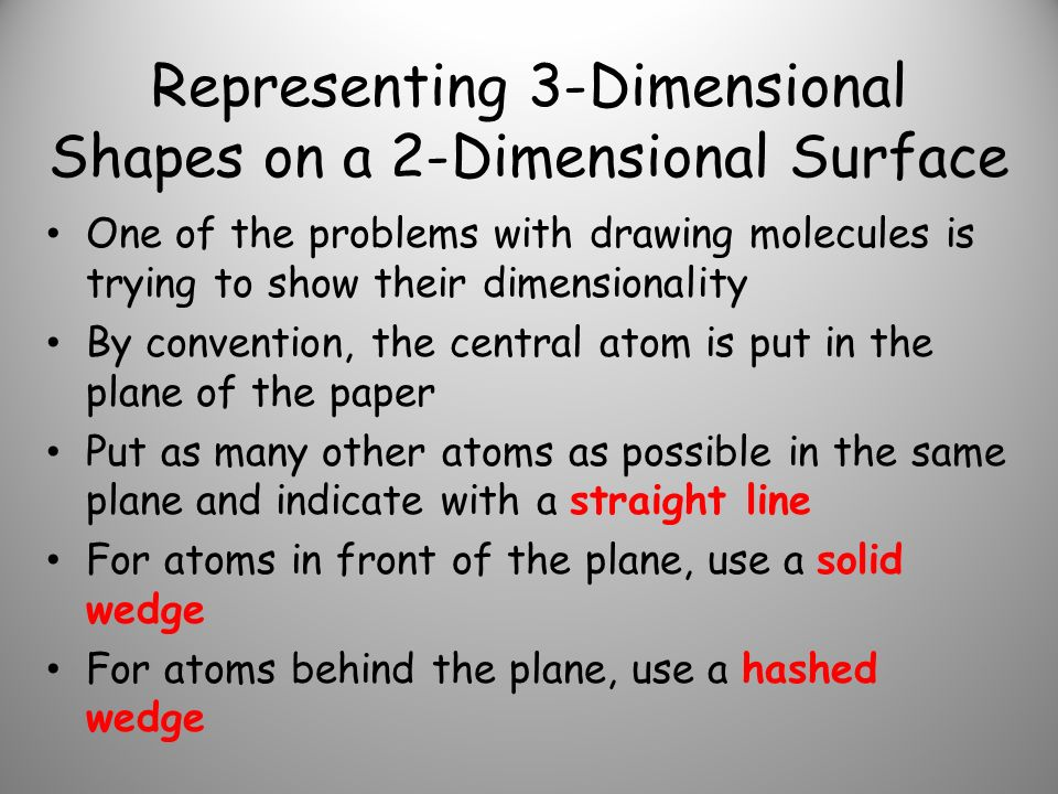 Representing 3-Dimensional Shapes on a 2-Dimensional Surface