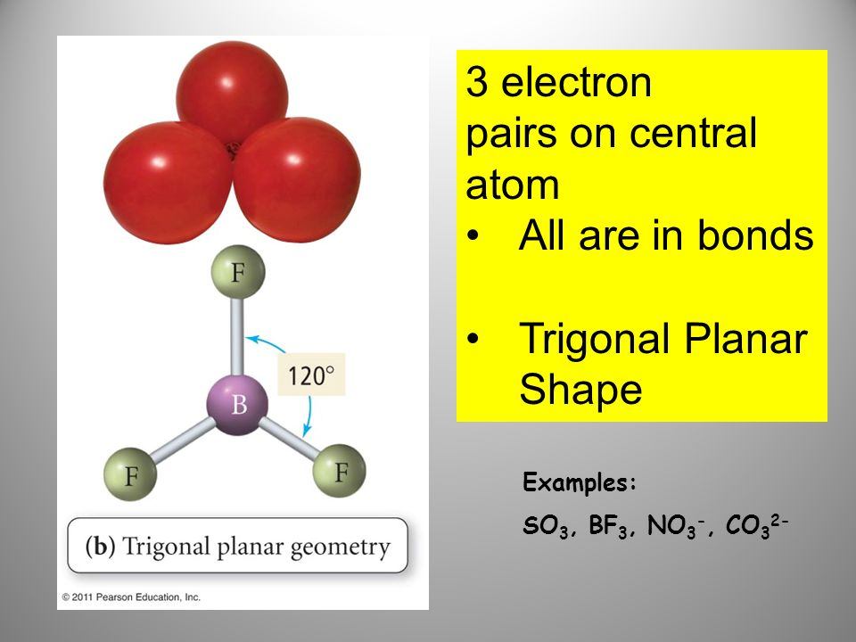 3 electron pairs on central atom All are in bonds