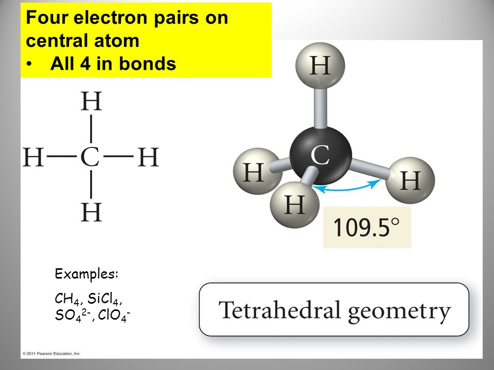 Four electron pairs on central atom All 4 in bonds