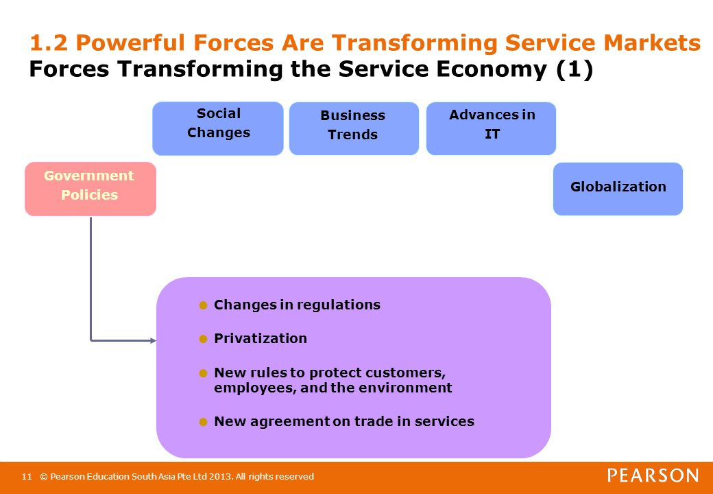 service economy The rise of the service economy by francisco j buera and joseph p kaboski published in volume 102, issue 6, pages 2540-69 of american economic review, october 2012, abstract: this paper analyzes the role of specialized high-skilled labor in the disproportionate growth of the service sector.