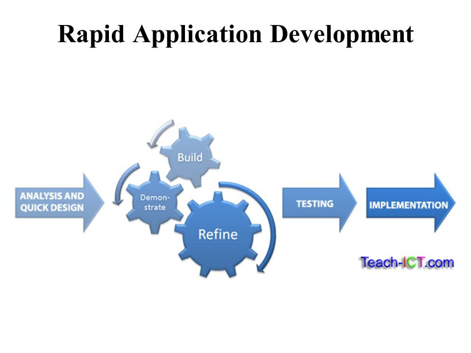 rapid application development rad the new Rapid application == == == advantages tools has a whole bunch of frameworks that never mention rad, but simply rapid development rapid application.