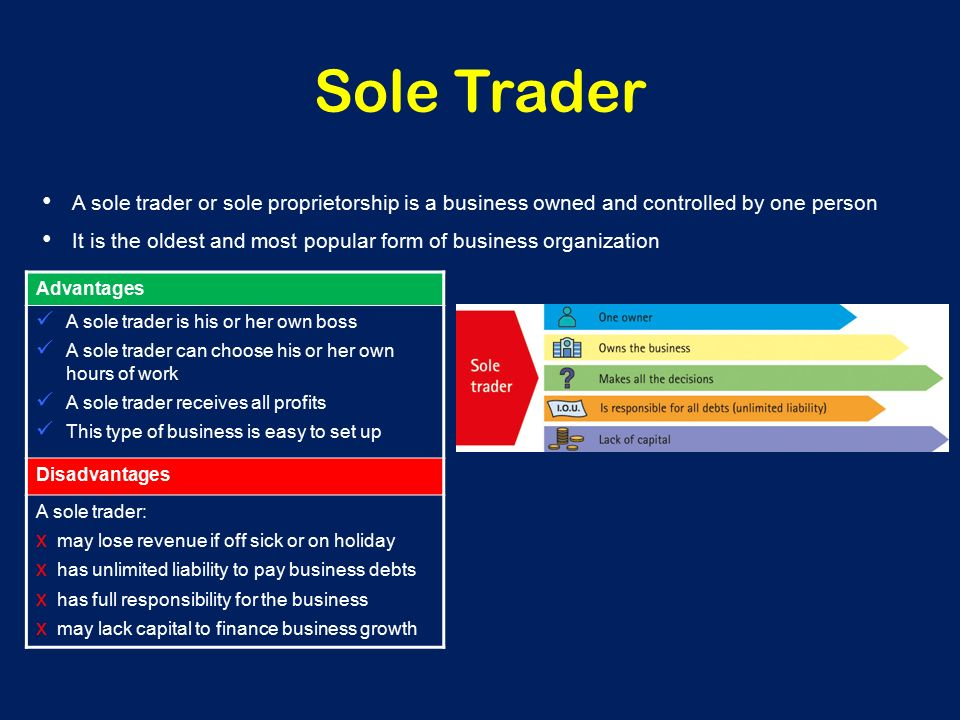 sole trader companies So, you've made the decision to set up a business how will it be structured should you operate as a sole trader or a limited company.