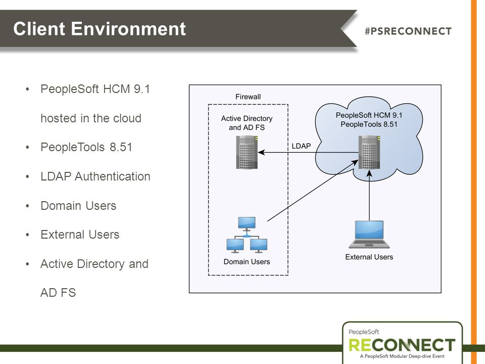 Client Environment PeopleSoft HCM 9.1 hosted in the cloud