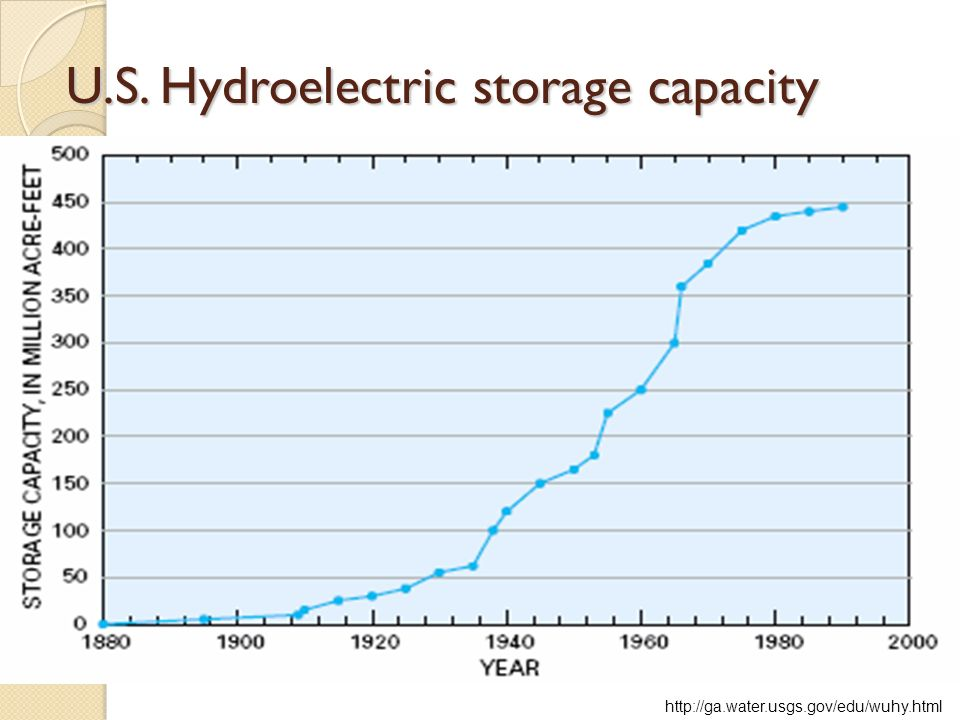 an overview of the hydroelectric energy potential Hydroelectric facilities were among the first power plants in the islands,  is potential to develop approximately 145 mw of new hydroelectric power in hawaii.