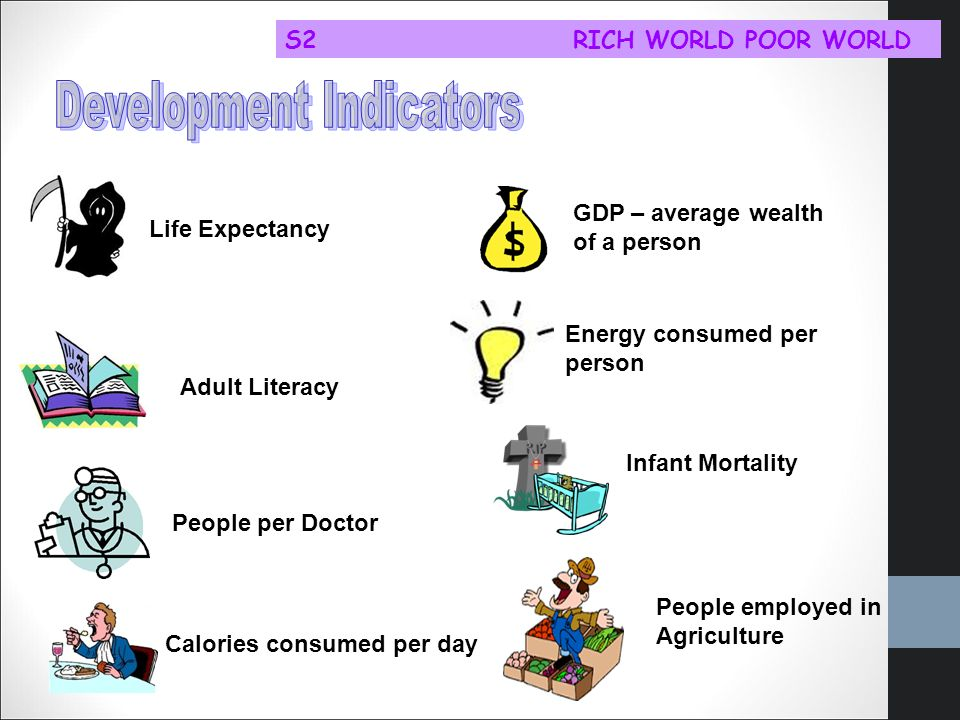 World Development Indicators