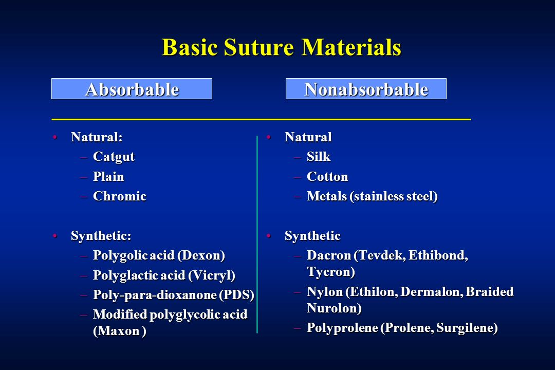 L michael brunt md professor of surgery ppt video online basic suture materials sciox Gallery