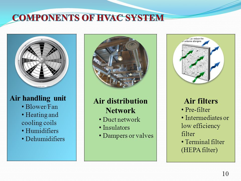 Hvac System Ppt Download