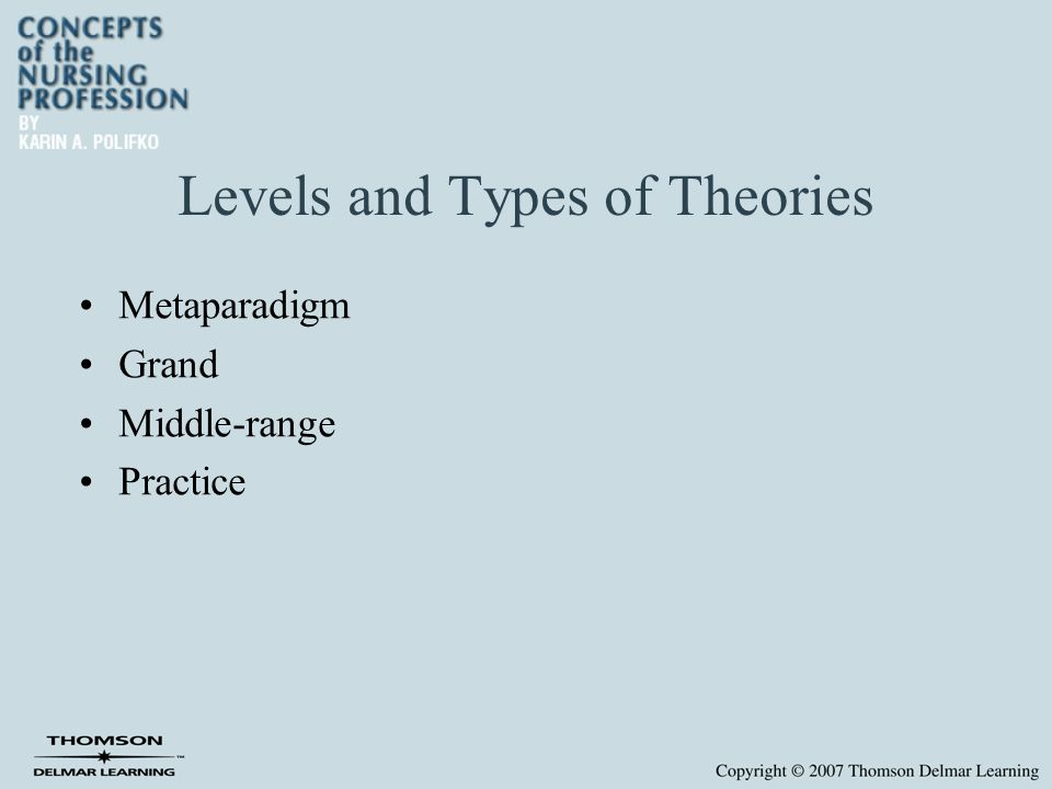 grand and mid range theories Types of theories in nursing they suggest the development of middle range theories derived from grand theoriesdeveloped by ³melding of nationally.