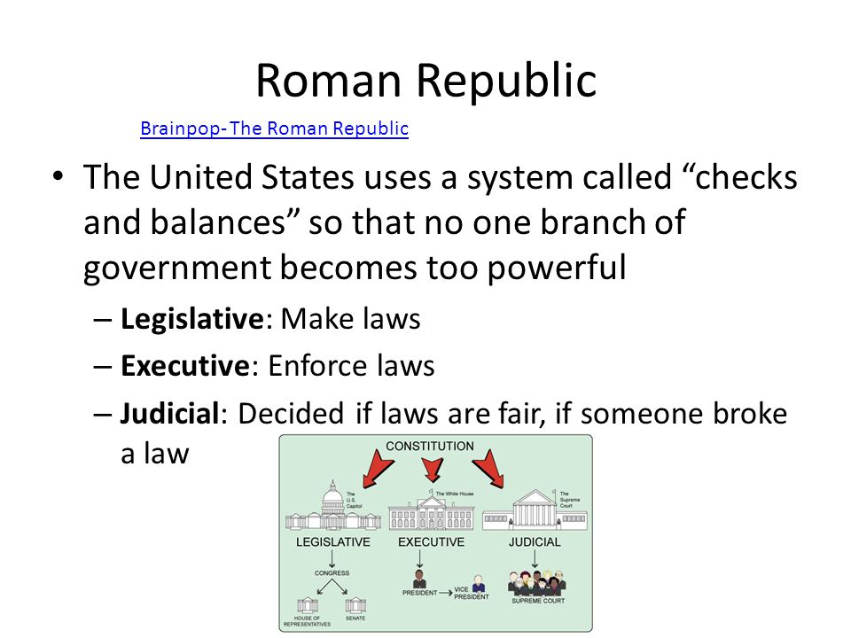 roman system of government The romans stood out as their chosen model for a political system, not  of  government described in the constitution compares to the roman.