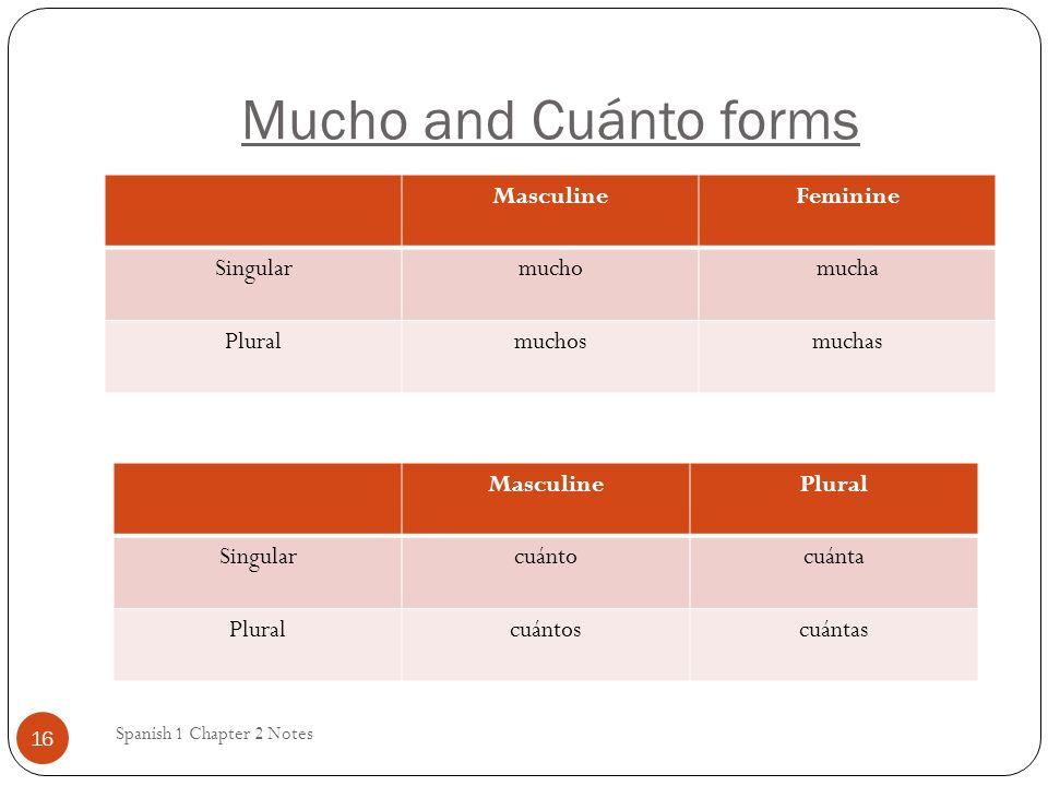 Mucho and Cuánto forms Masculine Feminine Singular mucho mucha Plural