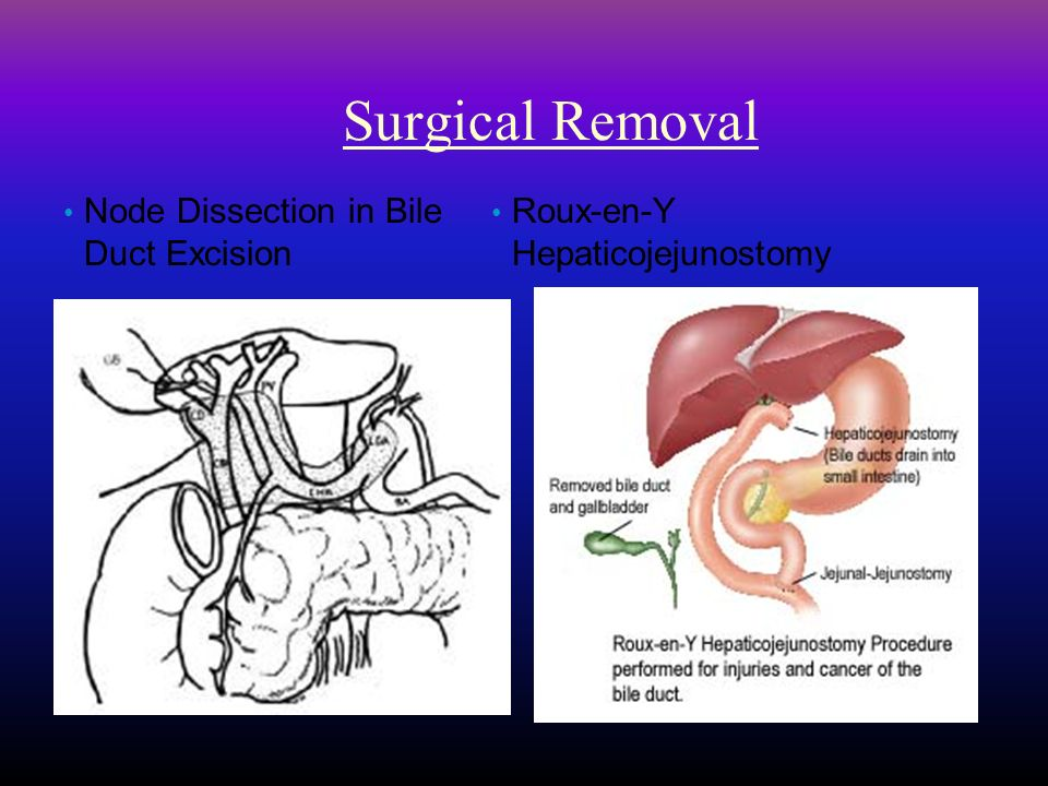 Dr m.Farhad General Surgeon - ppt download