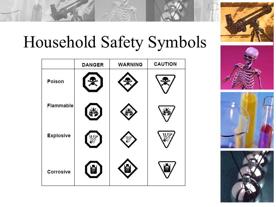 Science Lab Safety ppt video online download – Safety Symbols Worksheet