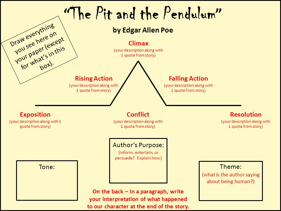 the pit and the pendulum theme The pit and the pendulum essay examples 15 total results the themes of death and hope in the y the pit and the pendulum by edgar allan poe 474 words 1 page.