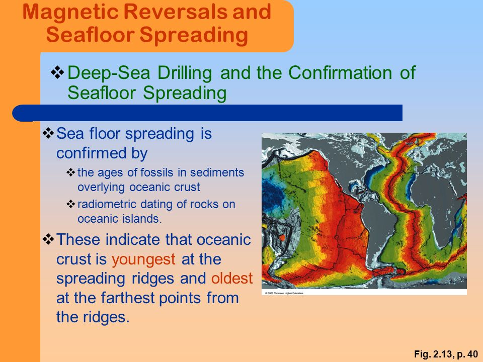 How do we know the age of the seafloor