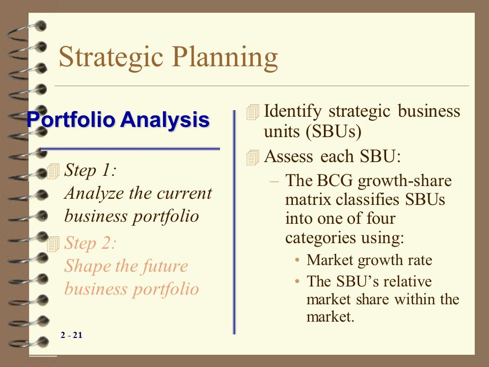 Strategic planning within ge