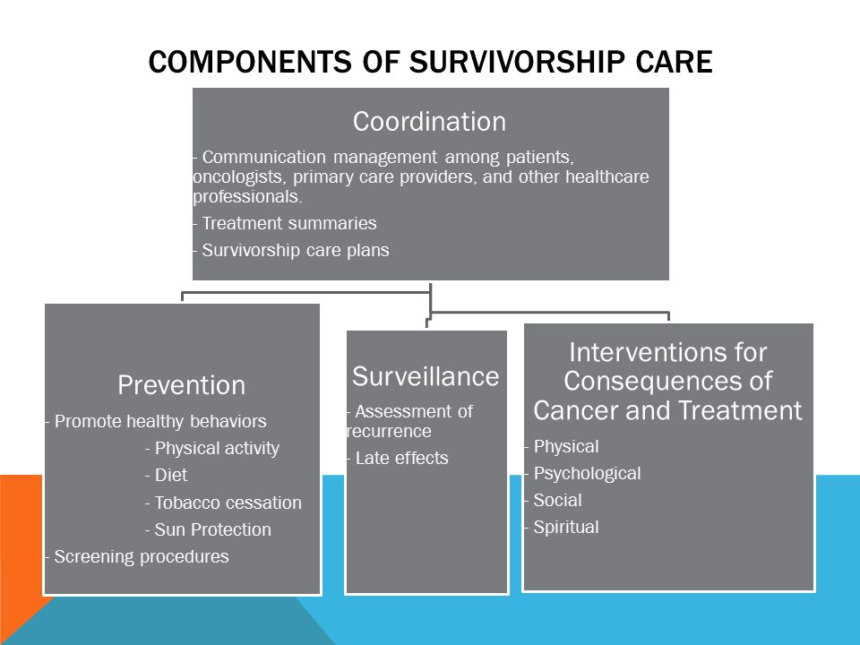 Early Detection and Treatment of Breast Cancer - ppt video ...