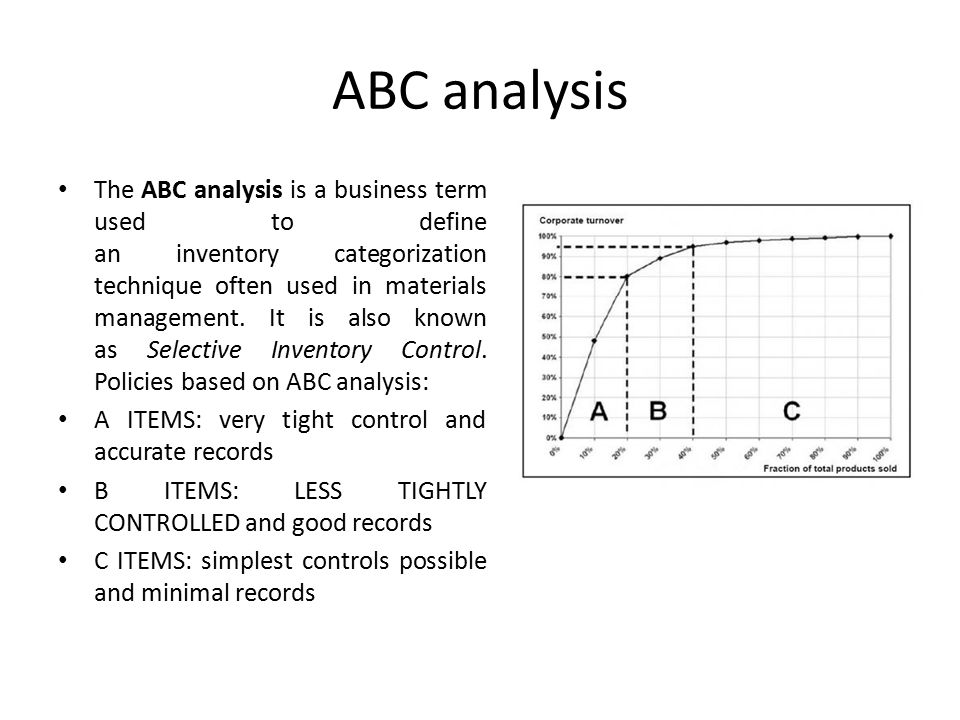 abc inventory control How does abc analysis affect inventory optimization abc analysis is a system for inventory control used throughout materials and distribution management for a wide range of inventory items, such as manufactured products, components, spare and aftermarket parts.