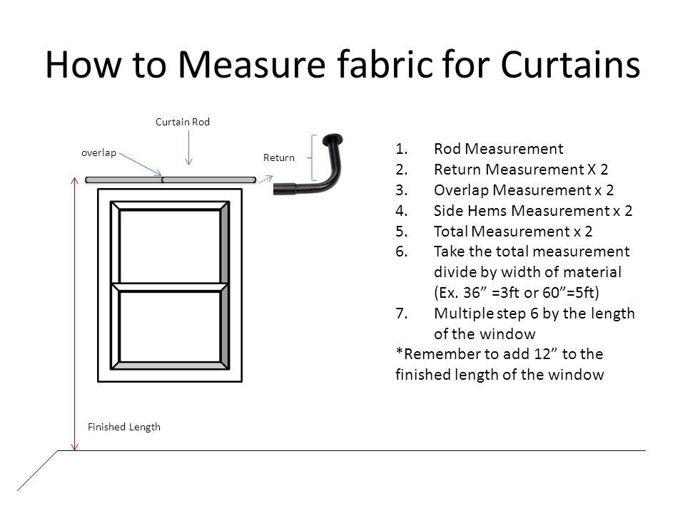 Delightful How To Measure Fabric For Curtains