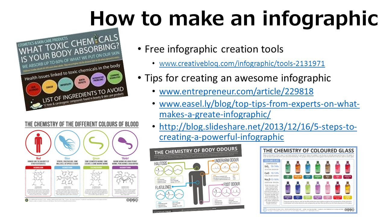 How to make an infographic